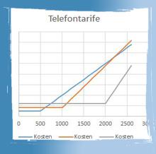 telefontarife5
