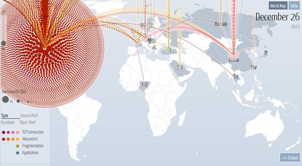 Digital Attack Map von Google - EduGroup