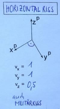 Spezialfälle der Axonometrie - genormte Darstellungen - EduGroup